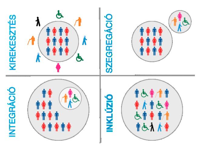 Inkluzio_infografika_90